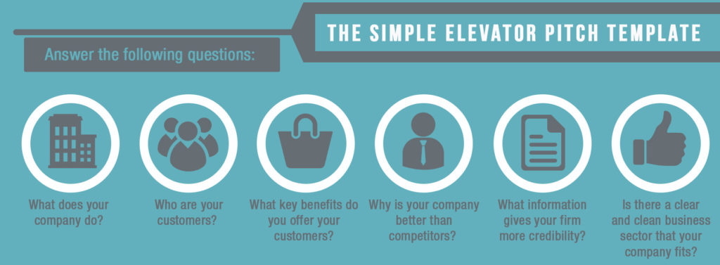 Elevator-Pitch-Template-Simple-Elevator-Pitch-Template