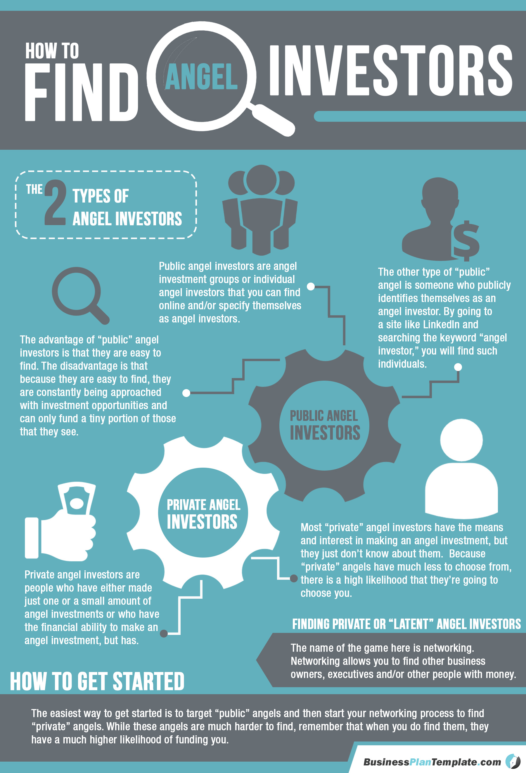 How-to-Find-Angel-Investors-Infographic